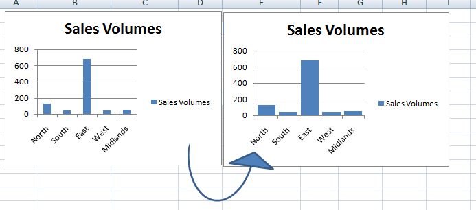 Change The Width Of Bars In Excel Barcharts - How To Excel