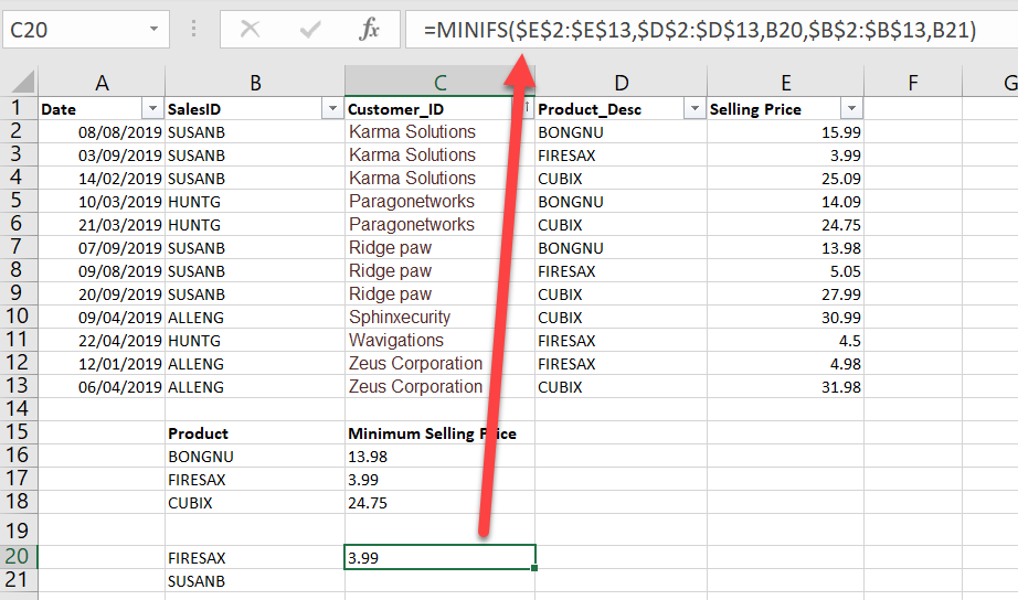 MINIFS To Find lowest selling price