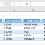 Formula Friday – Use The SubTotal Function To Number Rows In An Excel Table.