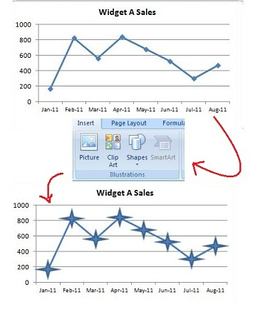 Spice up your charts with images or shapes as line markers how to other excel tip for charting ccuart Gallery