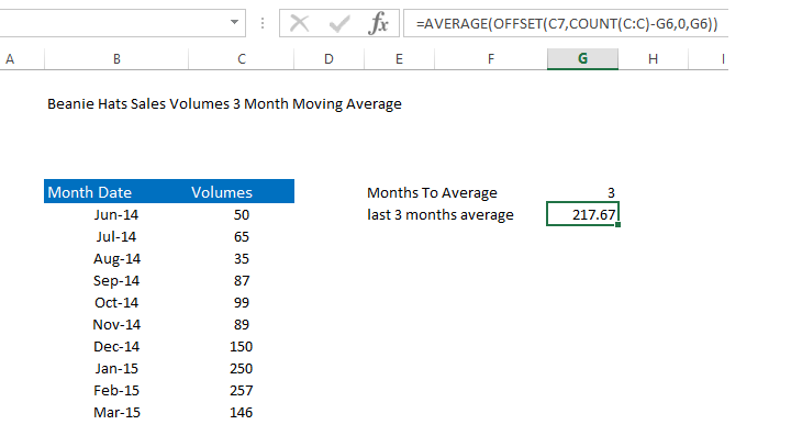 create a rolling or moving average in Excel