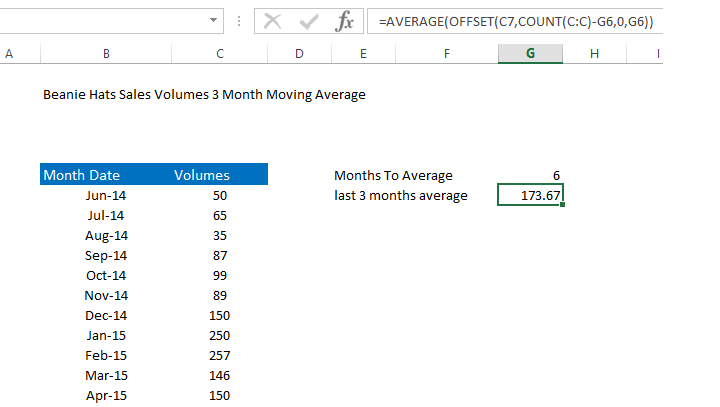 Excel OFFSET function a moving average