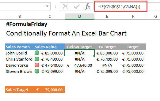 Formula friday conditionally format an excel chart with if condtional format an excel chart5 ccuart Images