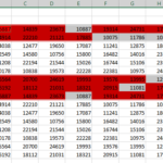 Excel Tip – Identify All Cells In A Worksheet With Conditional Formatting