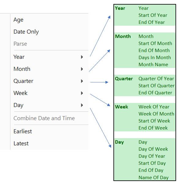 How To Convert Date Formats In Get And Transform/Power Query