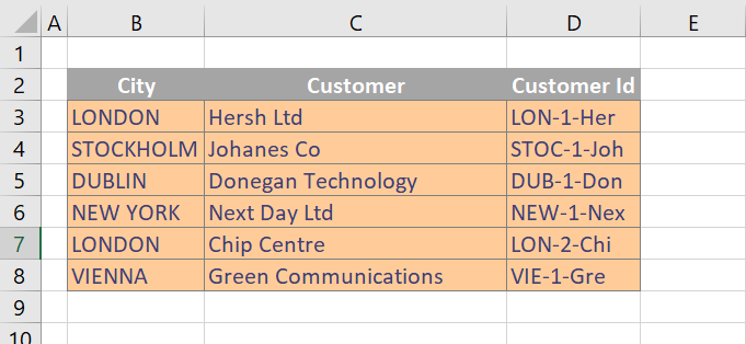 Generate Unique ID Numbers From Your Excel Data. - How To ...